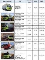 FG Series: Dp ringan mobil hino (gambar price list anto grage.jpg)
