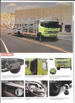 Ranger: kredit ringan hino wings box (HINO A.MTR.jpg)