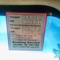 Jual HR-V: Honda HRV E CVT 2015 A/T