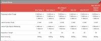 Honda BRIO matic CVT (Screenshot_2017-10-10-09-19-02_1507603886758.jpg)