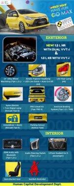 Promo toyota AGYA NEW 1.200 CC paling murah buktikan (IMG-20170410-WA0028.jpg)